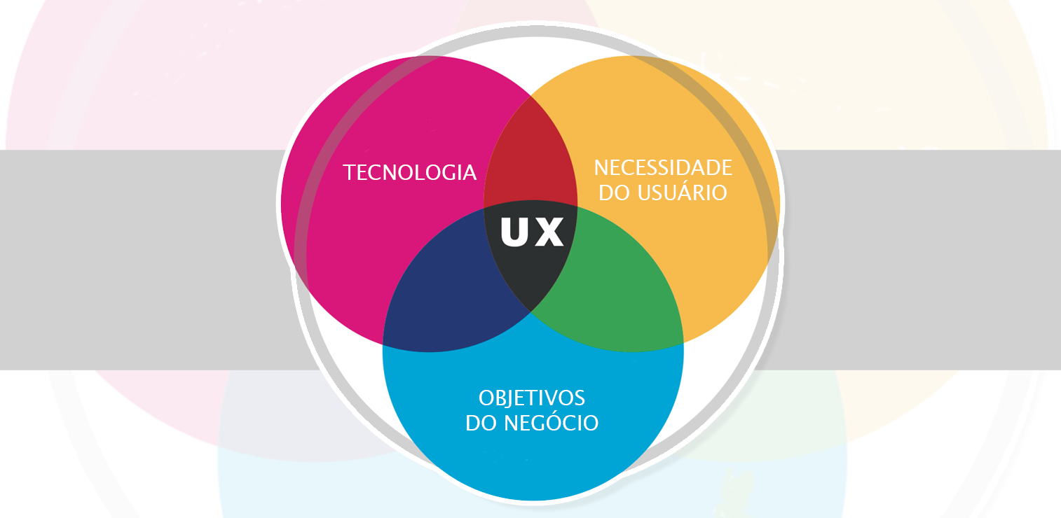 Experiencia UX