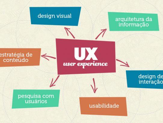 Seu site proporciona uma boa experiência para quem o visita?